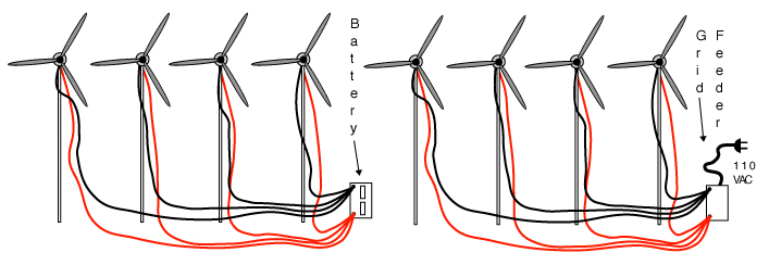 Wind Turbine Wind Generator Wind Power Wind Energy